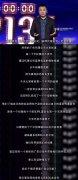 哈尔滨未来广告平台,真的会被网红干掉吗?