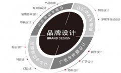 哈尔滨品牌策划的八大注意事项